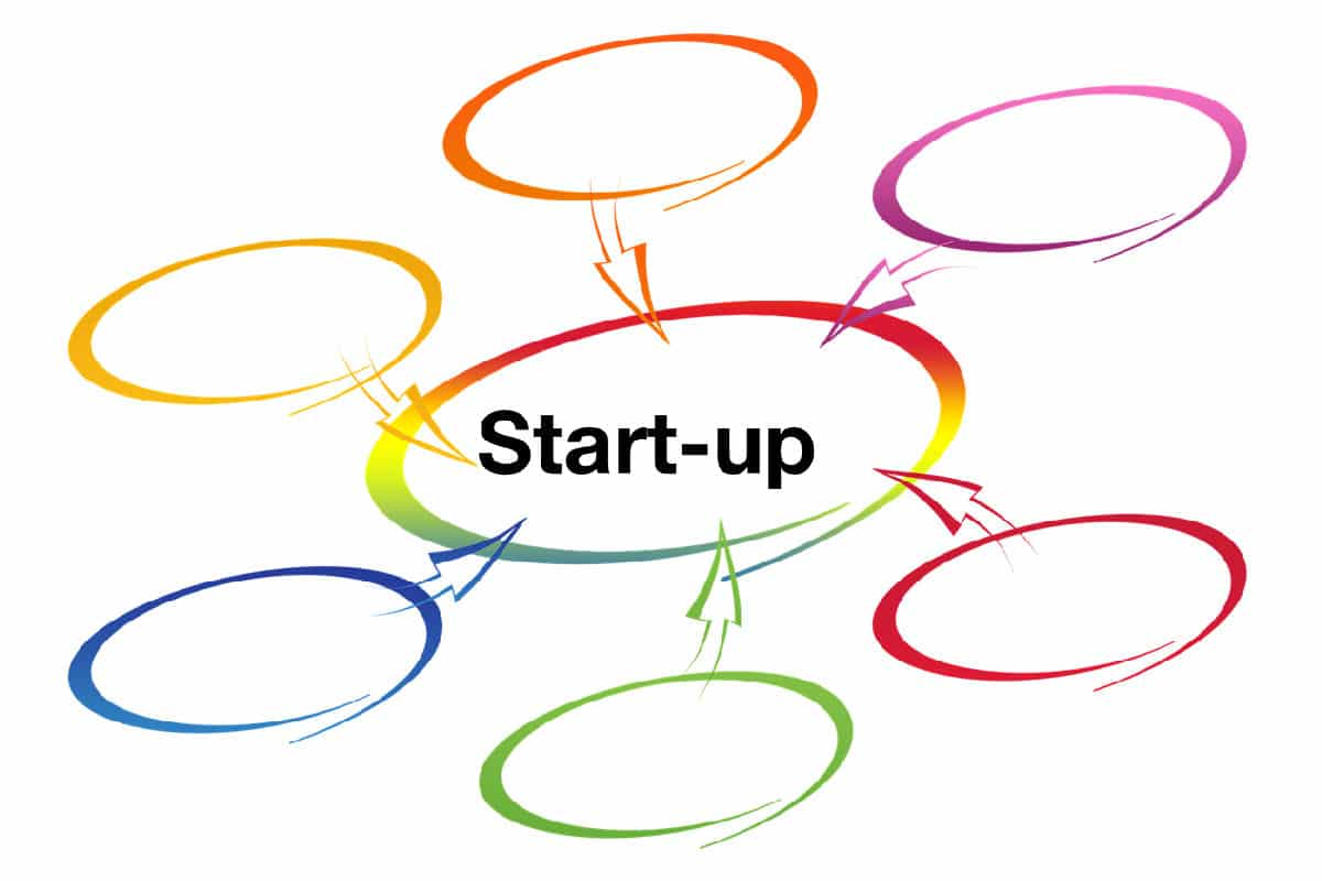 """Start-up: """"scalability""""... commercial..."""